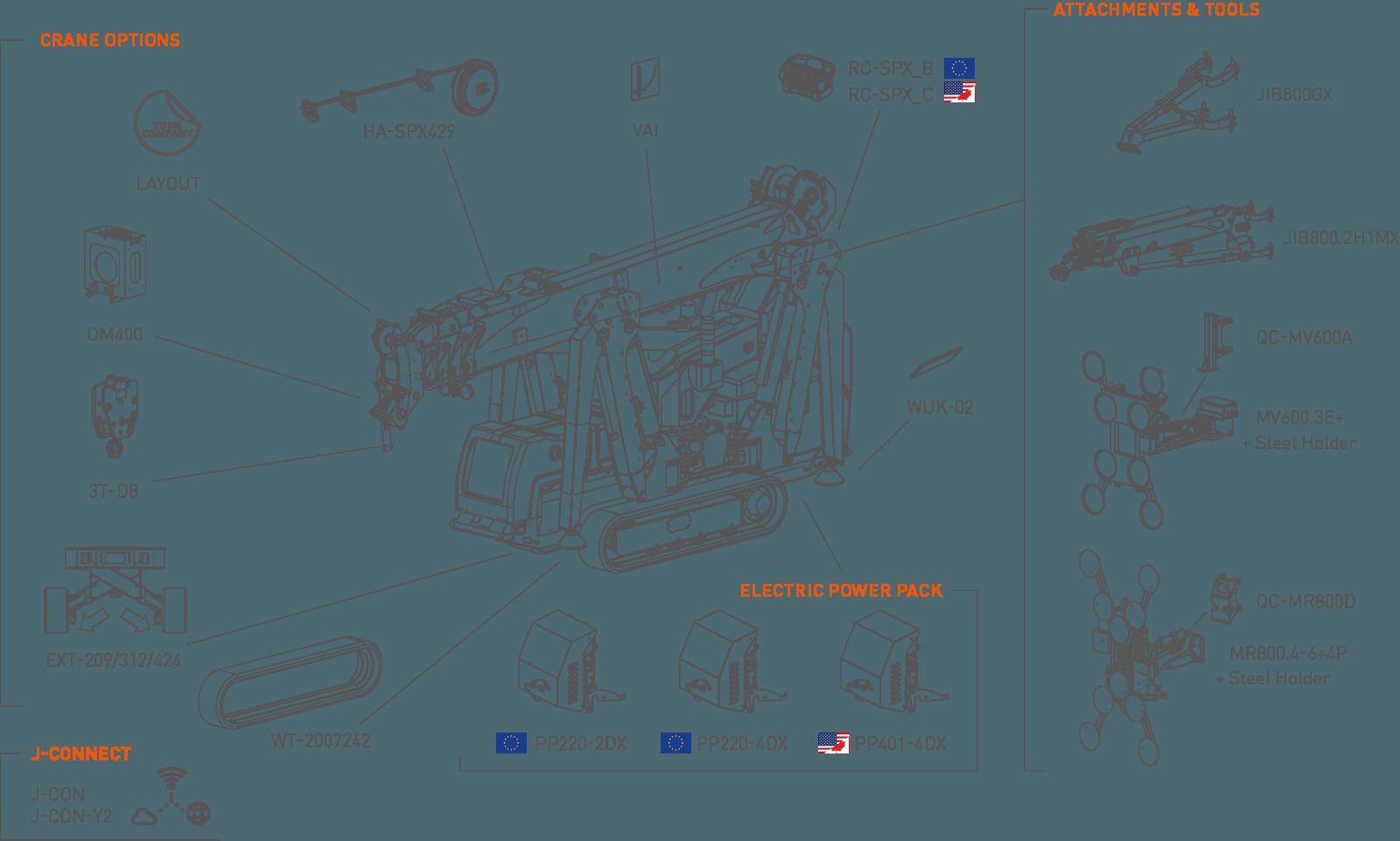 SPX429-options