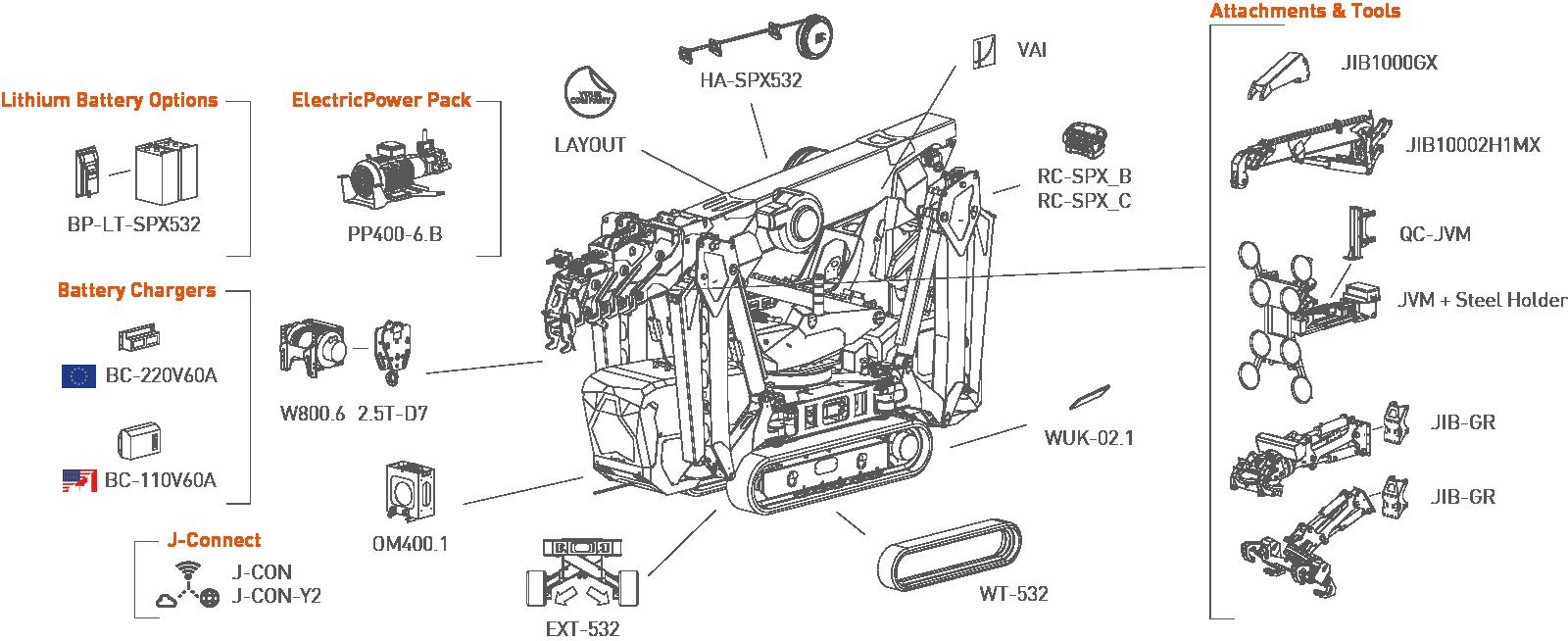 mini crane SPX532