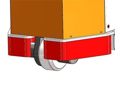 Trazione posteriore