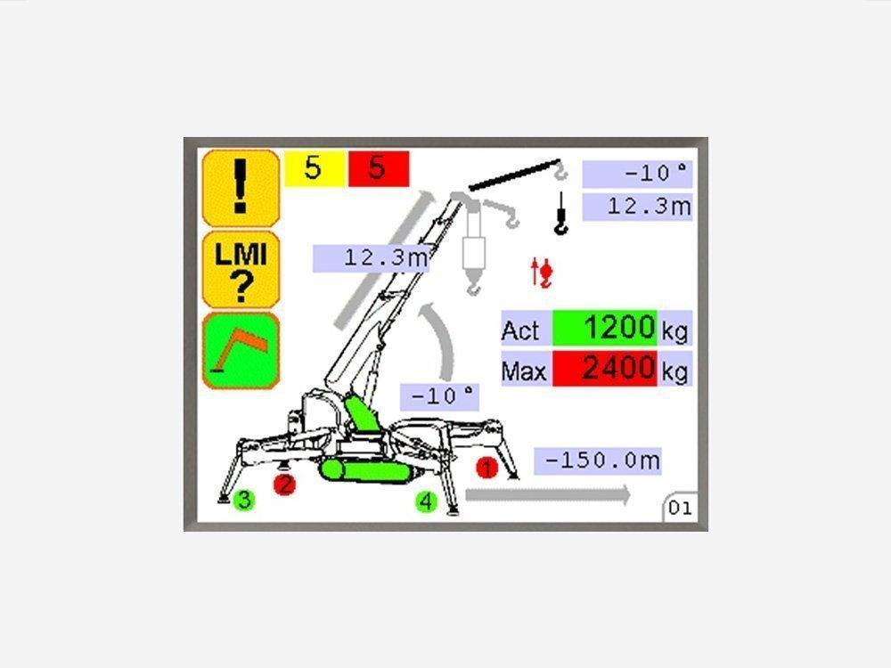 Load Moment Indicator (LMI)