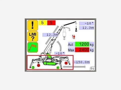 <p>Stability Control Indicator (SCI)</p>