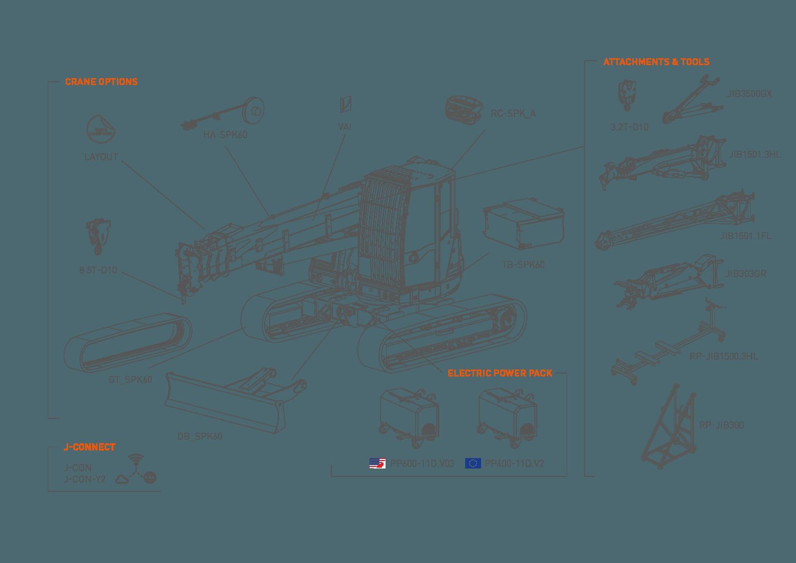 jekko-SPK60-crane-options