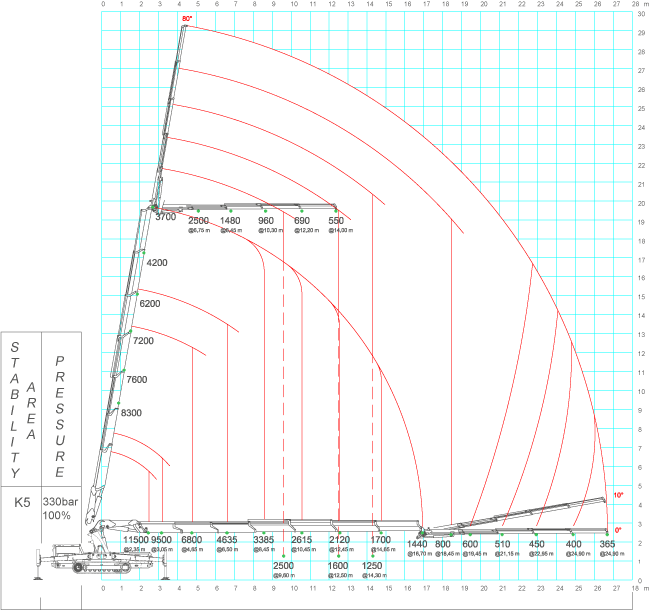 jekko minigrua JF365
