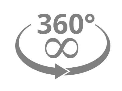 Rotazione continua 360°