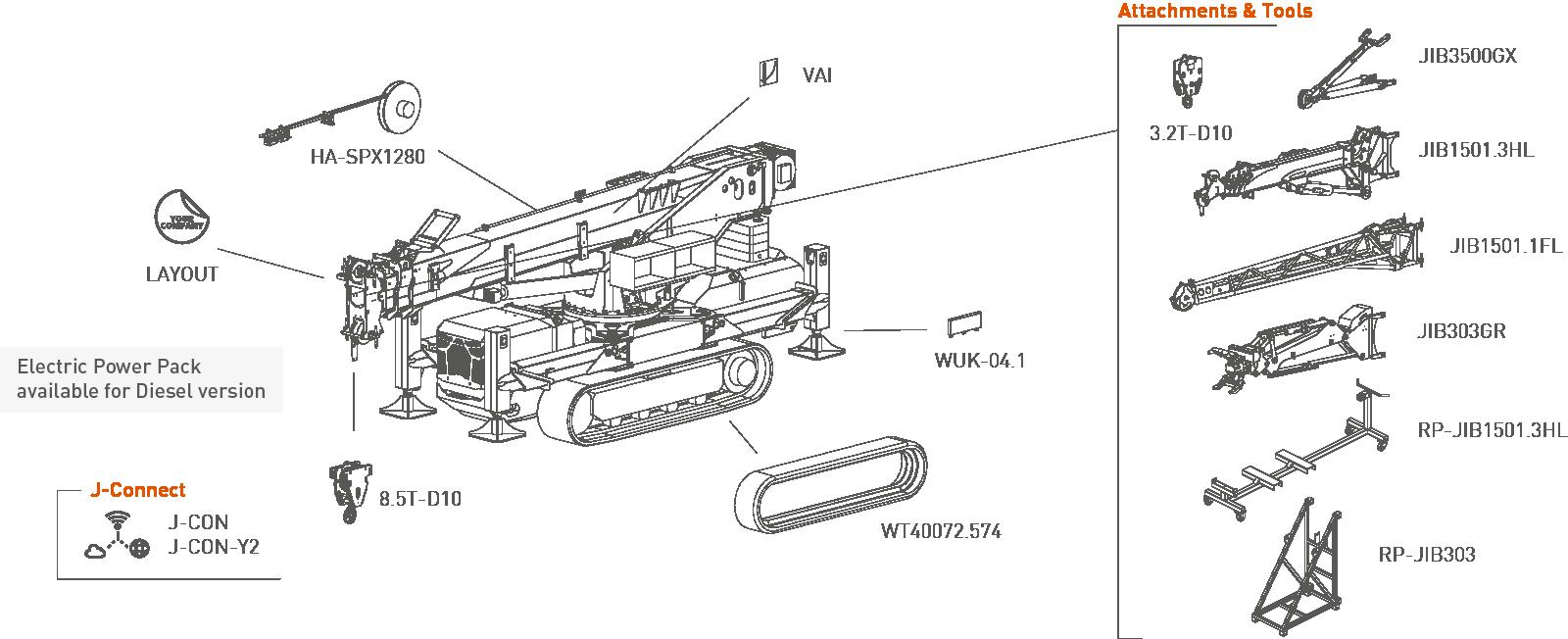 SPX1280 jekko mini kran