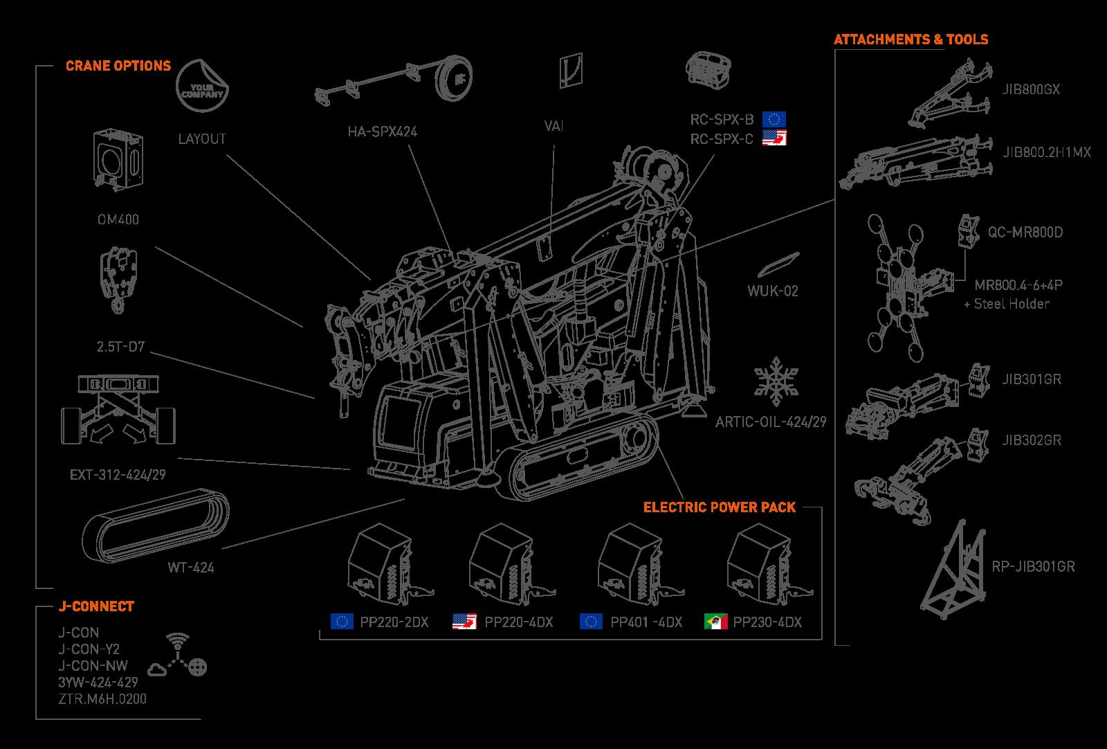SPX424CDH-Options