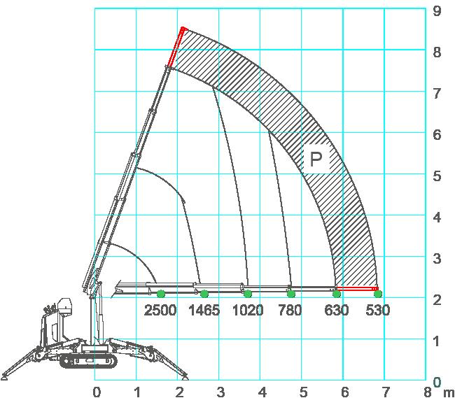 jekko-jf40-petite grue de chantier